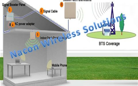 Mobile Signal Booster: No Longer a Mystery